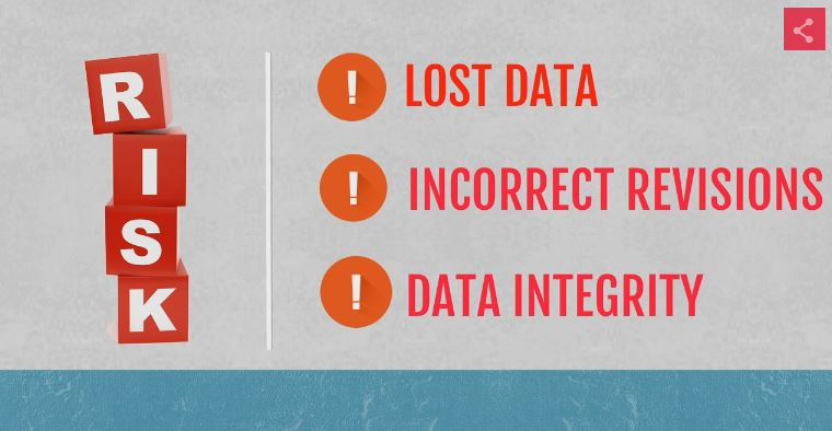 Why do you need Electronic Data Management