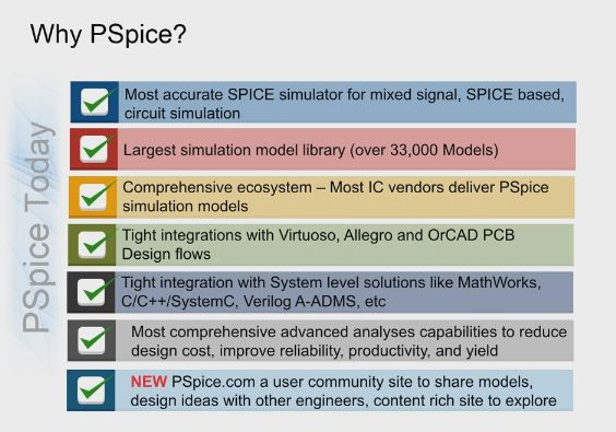 Boost Your Circuit Simulation Performance With PSpice Engine